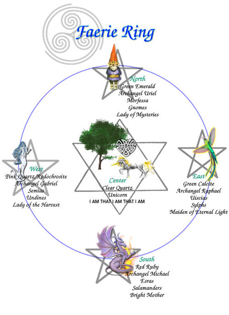 Healing with the Faeries